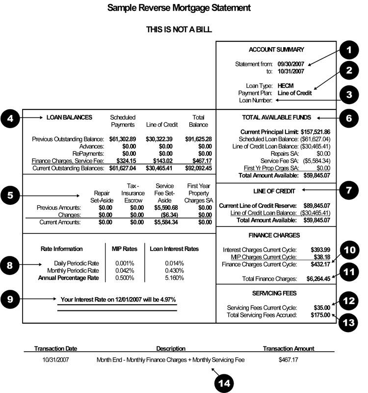 Refinance Interest Rate Ambank Malaysia